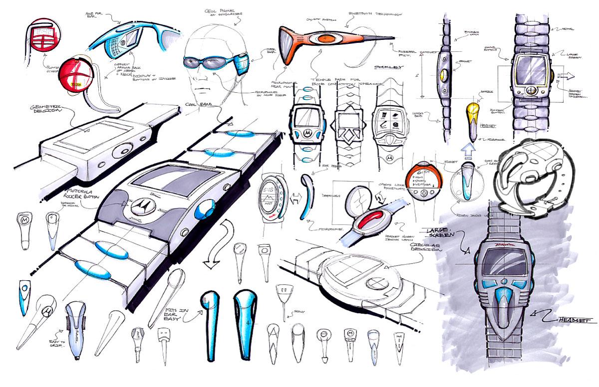 Product Design Concept